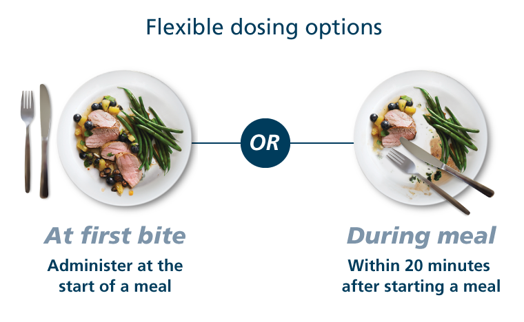 One plate showing start of a meal dosing and one plate showing after 20 minutes of a meal dosing
